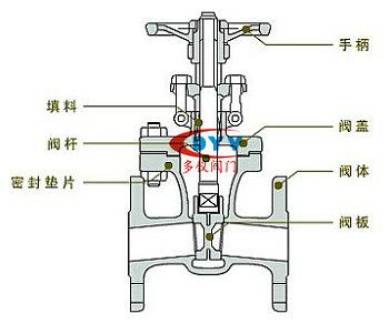 电动闸阀电气接线图