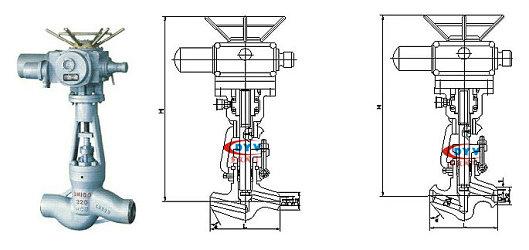 电动高压截止阀结构图