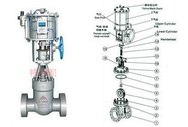 气动高压闸阀结构图