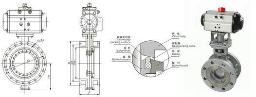 气动法兰蝶阀结构图