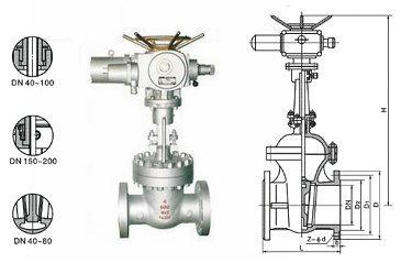 電動高壓閘閥結構