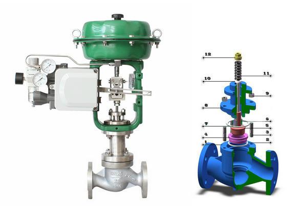 氣動薄膜單座調節閥結構圖